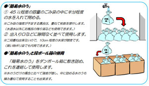 Waterbag00